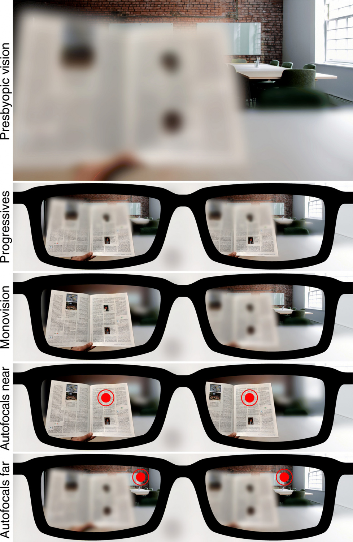 autofocals2.jpg