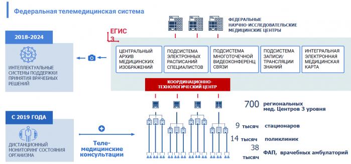 telemeditsina8.jpg